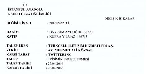 Turkcell-Twitter-Sansuru